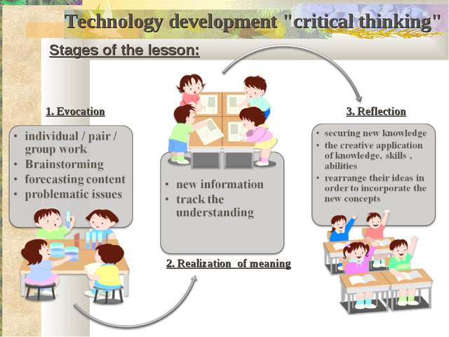 "Technology development ""critical thinking"" Stages of the lesson: 1. Evocation..."