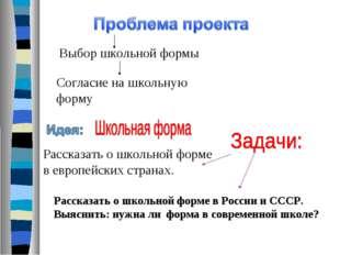 Выбор школьной формы Согласие на школьную форму Рассказать о школьной форме в