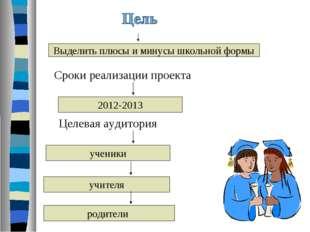 Выделить плюсы и минусы школьной формы Сроки реализации проекта 2012-2013 Цел