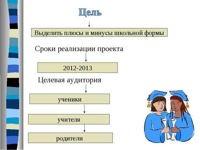 Выделить плюсы и минусы школьной формы Сроки реализации проекта 2012-2013 Цел...