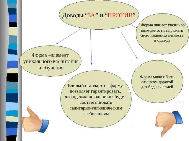 Форма –элемент уникального воспитания и обучения Единый стандарт на форму поз...