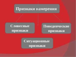 Признаки намерения Словесные признаки Поведенческие признаки Ситуационные при