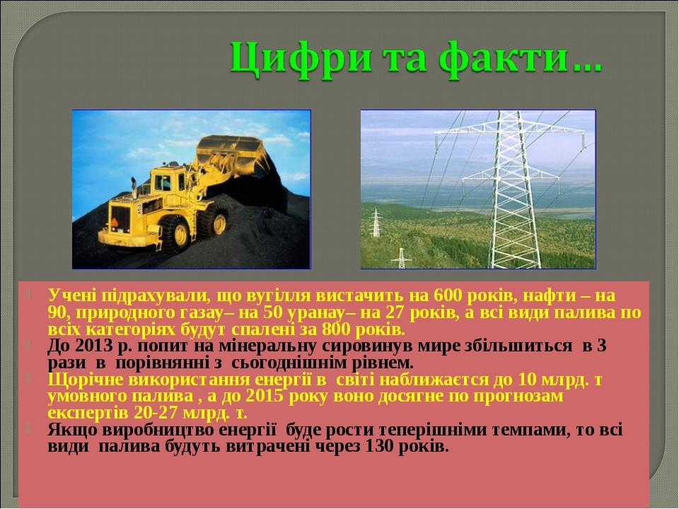 Учені підрахували, що вугілля вистачить на 600 років, нафти – на 90, природно...