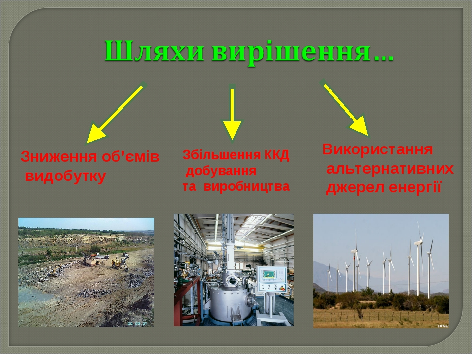 Зниження об'ємів видобутку Використання альтернативних джерел енергії Збільше...