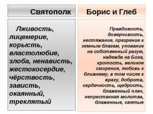 Святополк Лживость, лицемерие, корысть, властолюбие, злоба, ненависть, жесто