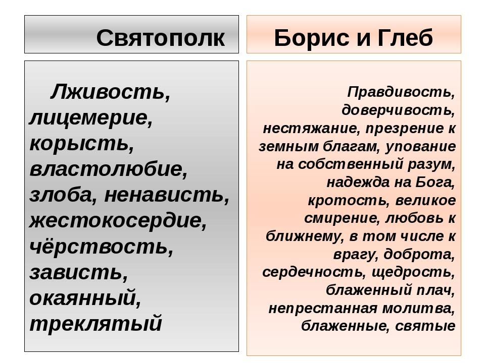 Святополк Лживость, лицемерие, корысть, властолюбие, злоба, ненависть, жесто...