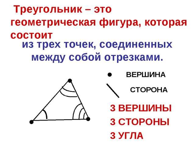 Треугольник – это геометрическая фигура, которая состоит из трех точек, соед...