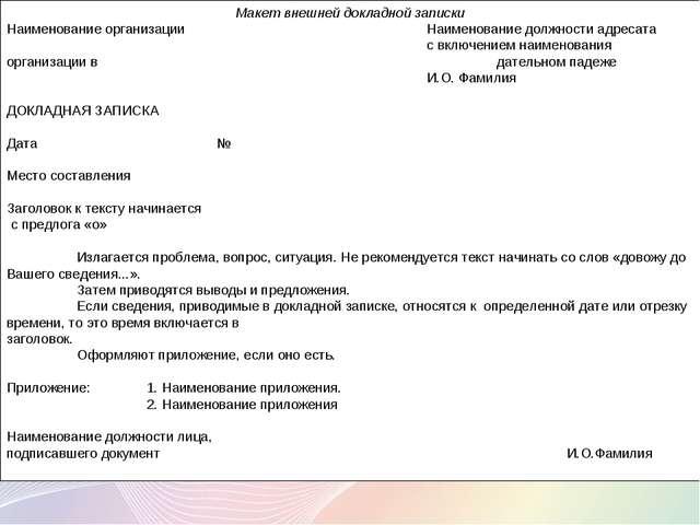 Макет внешней докладной записки Наименование организацииНаименование долж...
