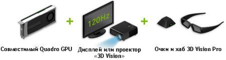 http://vokrug3d.ru/images/page/teoriya/nvidia-3d-vision.jpg
