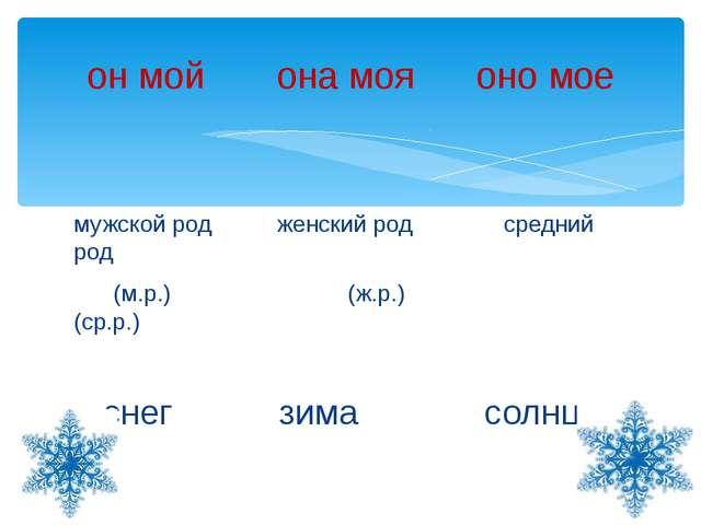 мужской род женский род средний род (м.р.) (ж.р.) (ср.р.) снег зима солнце он...