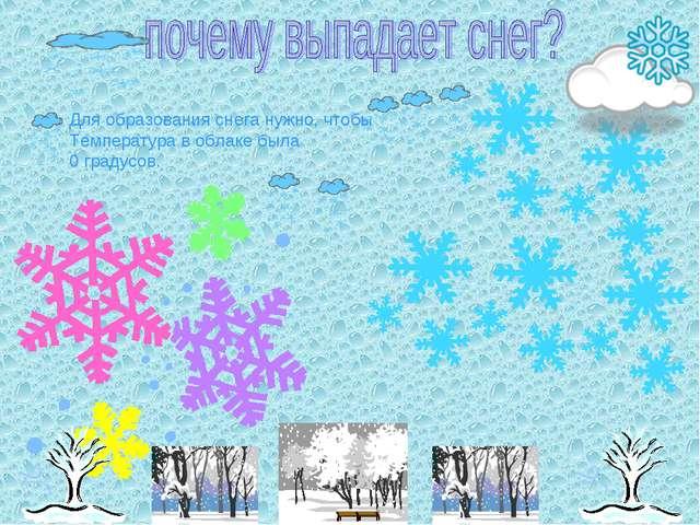Для образования снега нужно, чтобы Температура в облаке была 0 градусов.