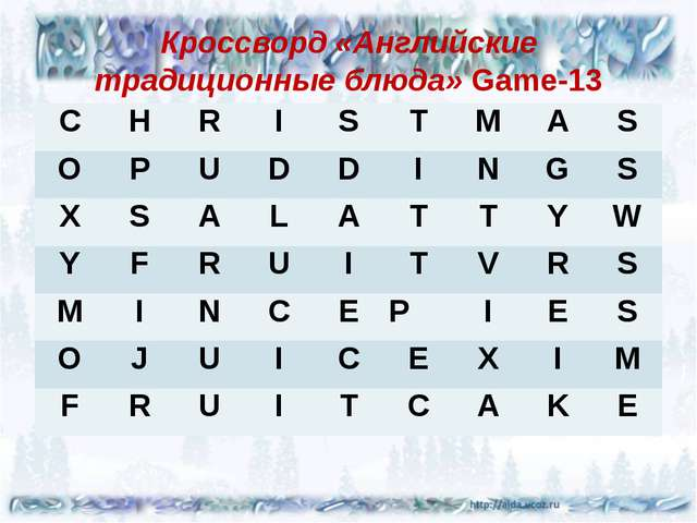 Кроссворд «Английские традиционные блюда» Game-13 C H R I S T M A S O P U D...