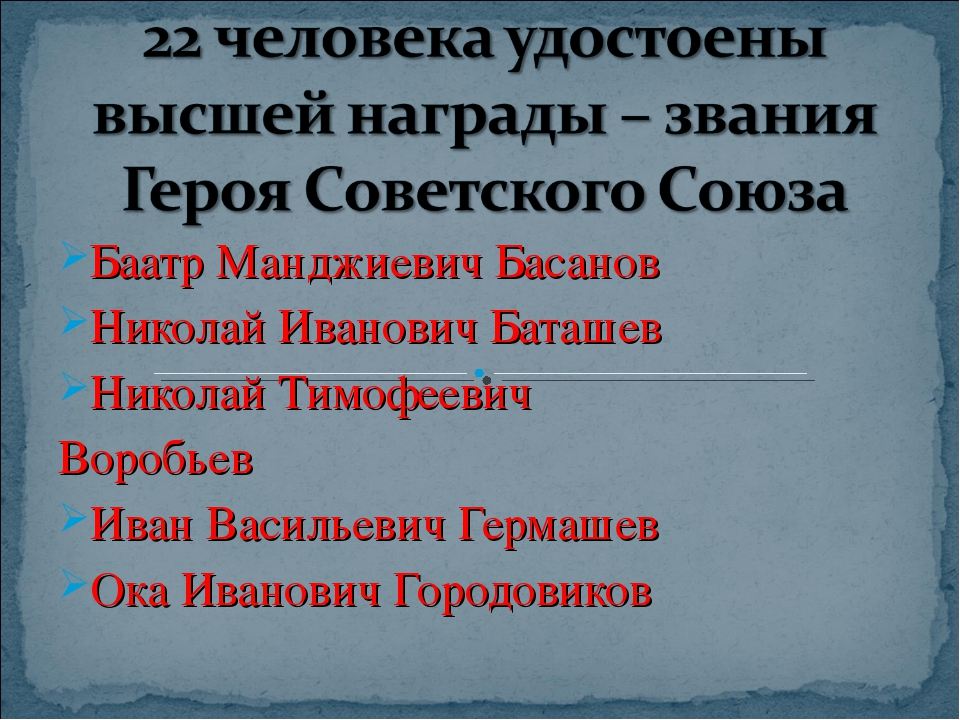 Баатр Манджиевич Басанов Николай Иванович Баташев Николай Тимофеевич Воробьев...