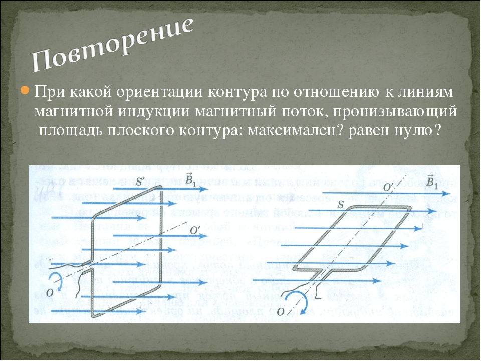 При какой ориентации контура по отношению к линиям магнитной индукции магнитн...