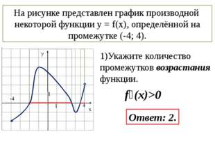 На рисунке представлен график производной некоторой функции y = f(x), определ