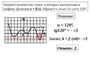 Укажите количество точек, в которых касательная к графику функции y = f(x), о