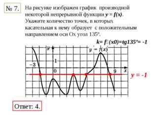 № 7. На рисунке изображен график производной некоторой непрерывной функции y