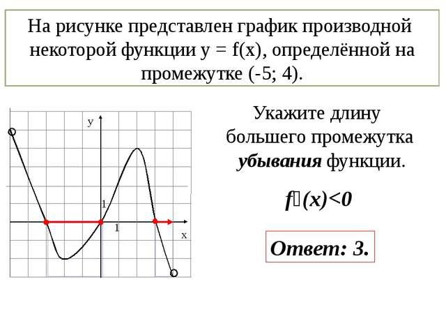 На рисунке представлен график производной некоторой функции y = f(x), определ...