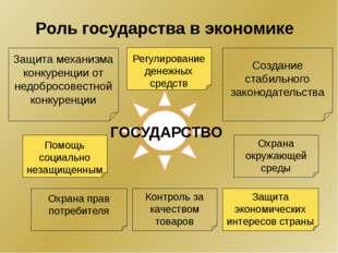 Направления государственной экономической политики Стабилизационное Главная з