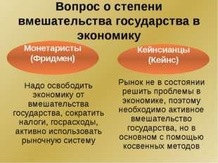 «Общая теория занятости, процента и денег» («Кейнсианская революция»). 1936 г