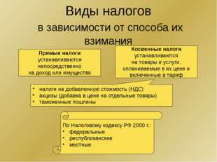 Виды налогов в зависимости от порядка взимания налогового платежа, от ставки
