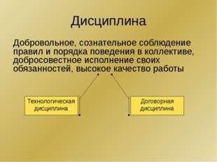 Дисциплина Добровольное, сознательное соблюдение правил и порядка поведения в