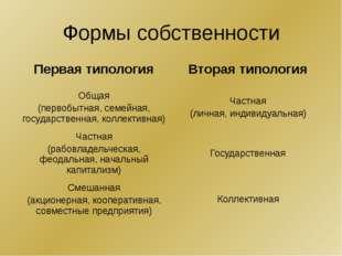 Формы собственности Первая типология Вторая типология Общая (первобытная, сем
