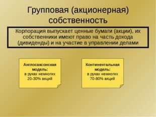 Групповая (акционерная) собственность Корпорация выпускает ценные бумаги (акц
