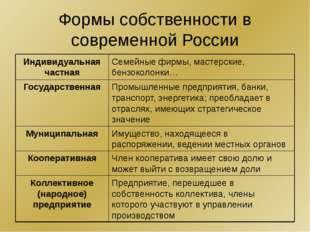 Формы собственности в современной России Предприятие, перешедшее в собственно