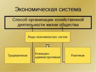 Экономическая система Способ организации хозяйственной деятельности жизни общ