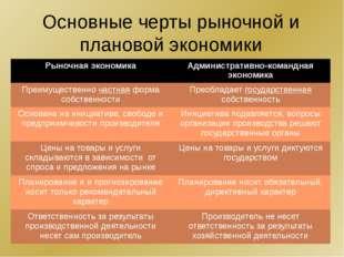 Основные черты рыночной и плановой экономики Рыночная экономика Администрати