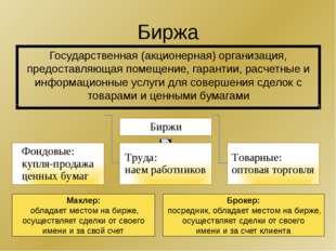 Биржа Государственная (акционерная) организация, предоставляющая помещение, г