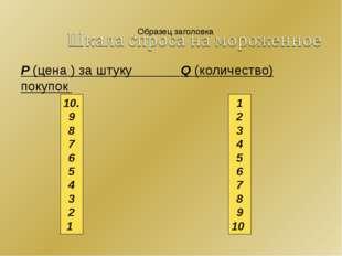 P (цена ) за штуку Q (количество) покупок 10. 9 8 7 6 5 4 3 2 1 1 2 3 4 5 6 7