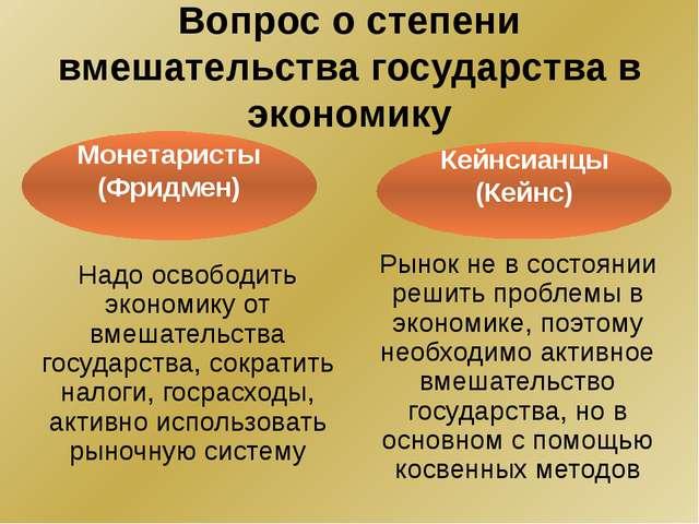 «Общая теория занятости, процента и денег» («Кейнсианская революция»). 1936 г...