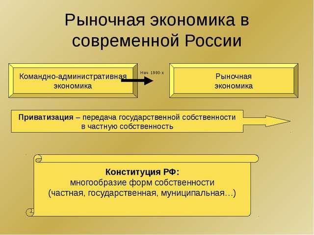 Последствия экономической реформы Плюсы появление коммерческих банков, товарн...