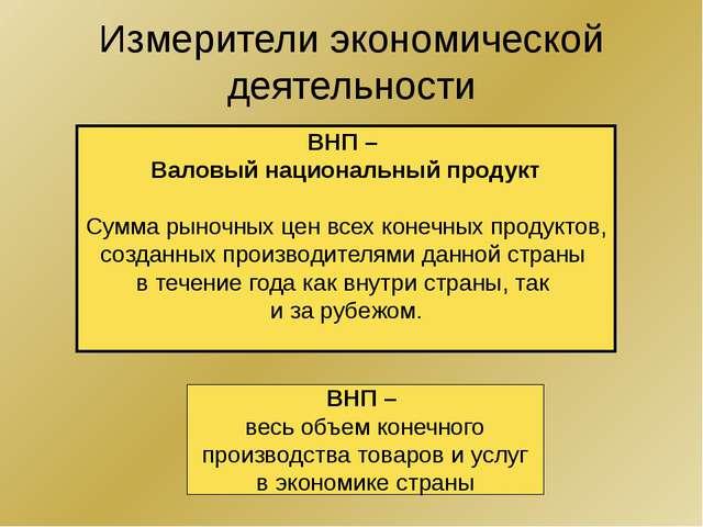 Измерители экономической деятельности ВНП – Валовый национальный продукт Сумм...