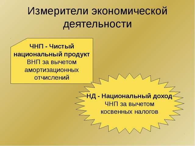 Измерители экономической деятельности ЧНП - Чистый национальный продукт ВНП з...