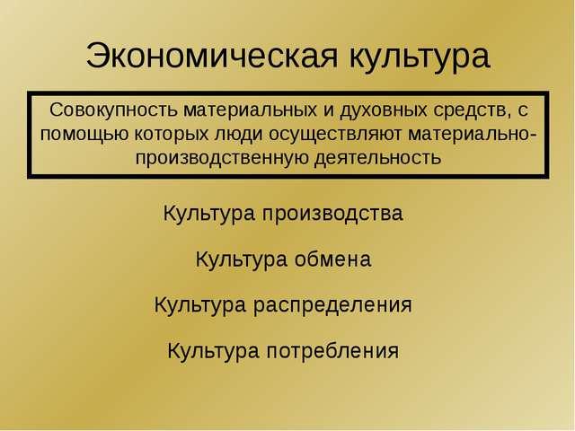 Экономическая культура Совокупность материальных и духовных средств, с помощь...