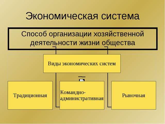 Экономическая система Способ организации хозяйственной деятельности жизни общ...