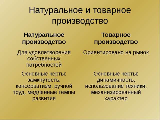 Натуральное и товарное производство Натуральное производство Товарное произво...