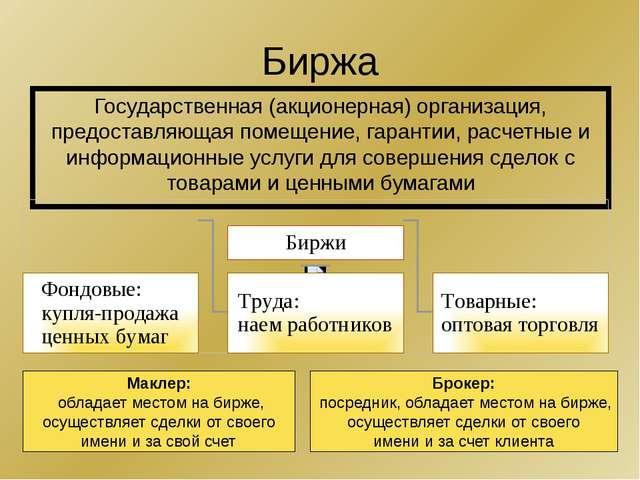 Биржа Государственная (акционерная) организация, предоставляющая помещение, г...