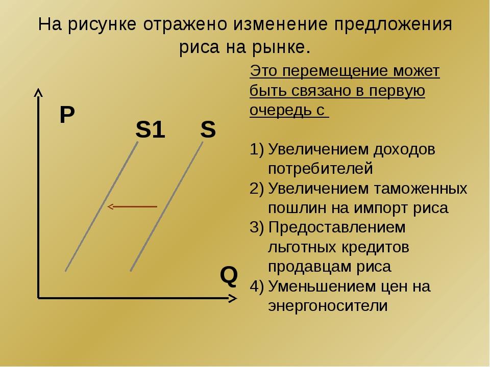 На рисунке отражено изменение предложения риса на рынке. Q P S1 S Это перемещ...
