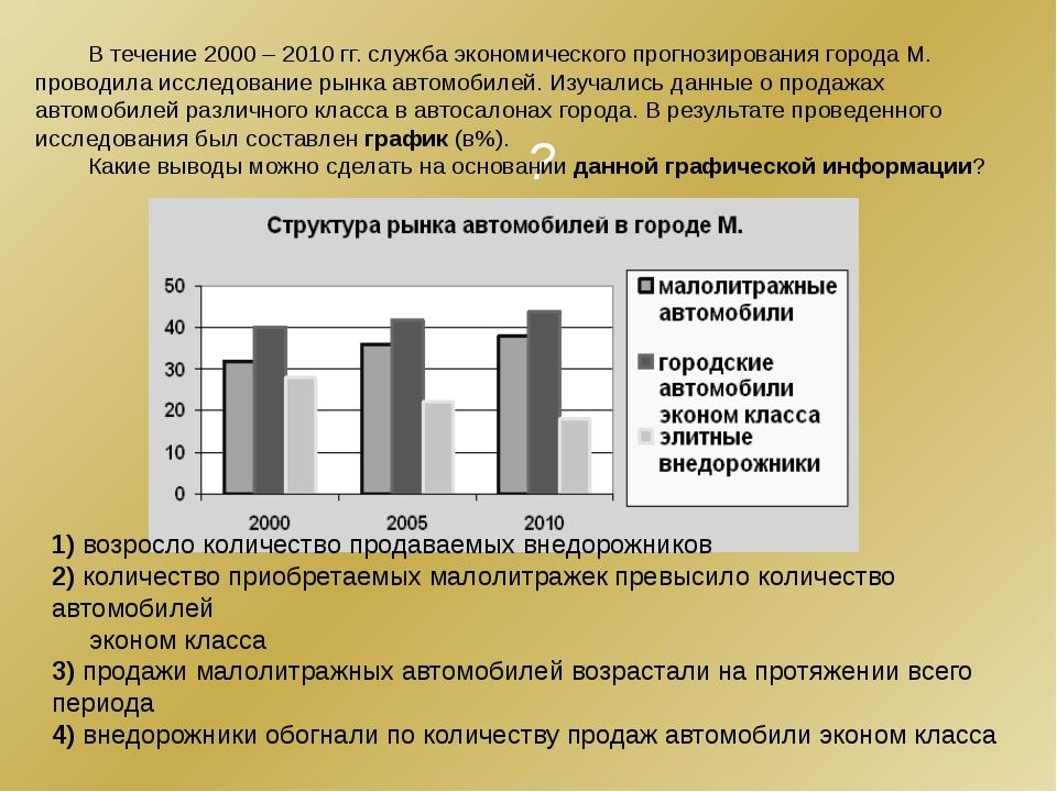 ? В течение 2000 – 2010 гг. служба экономического прогнозирования города М. п...