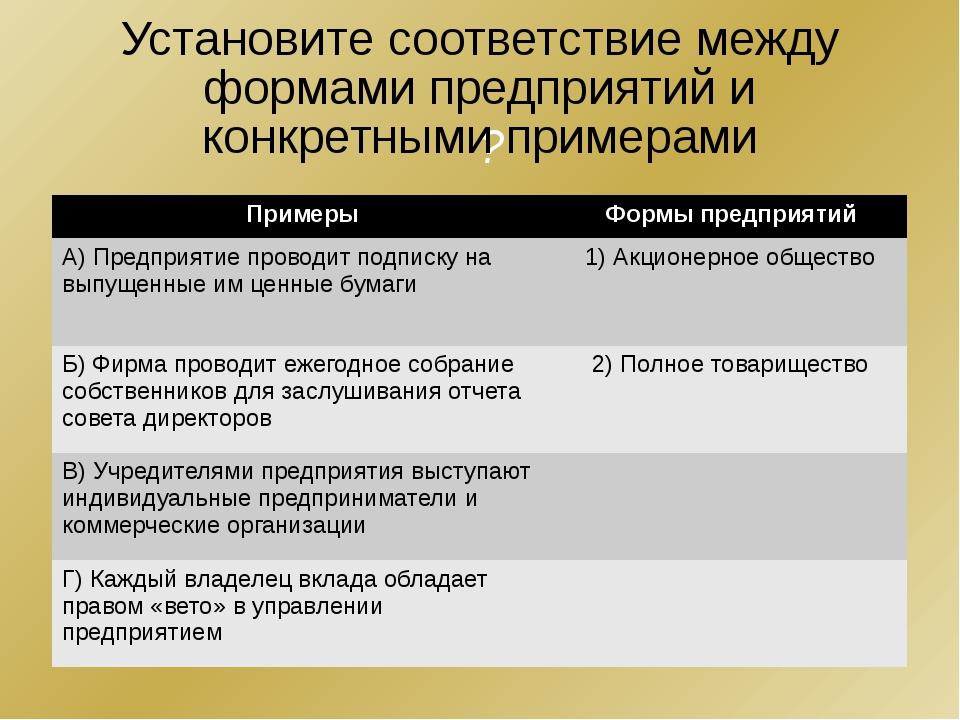 ? Установите соответствие между формами предприятий и конкретными примерами П...