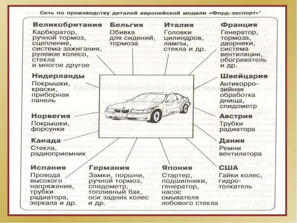 Мировая экономика Система национальных хозяйств, объединенных международным р...