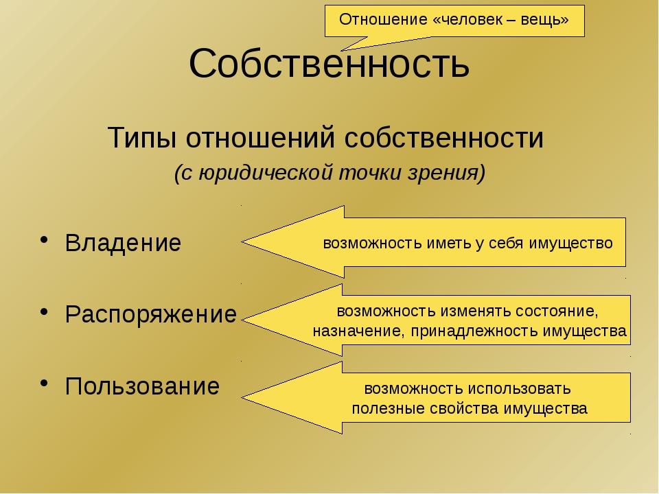 Собственность Типы отношений собственности (с юридической точки зрения) Владе...