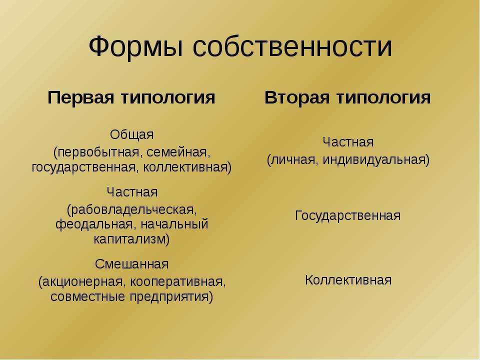 Формы собственности Первая типология Вторая типология Общая (первобытная, сем...