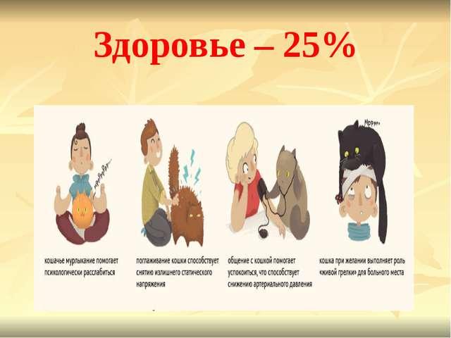 Здоровье – 25%