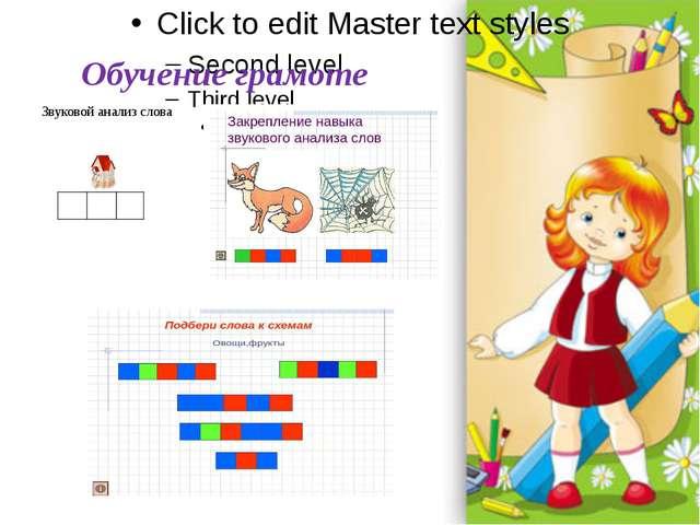 Обучение грамоте Звуковой анализ слова