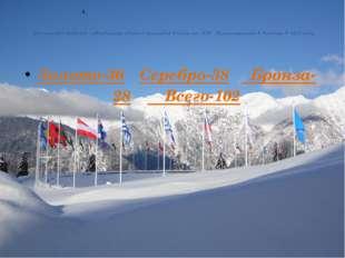 Количество медалей, завоеванных сборной командой России на XIV Параолимпиаде